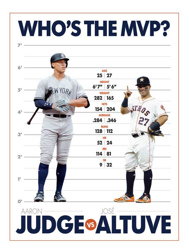 altuve vs judge 2