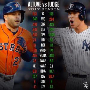 altuve vs judge